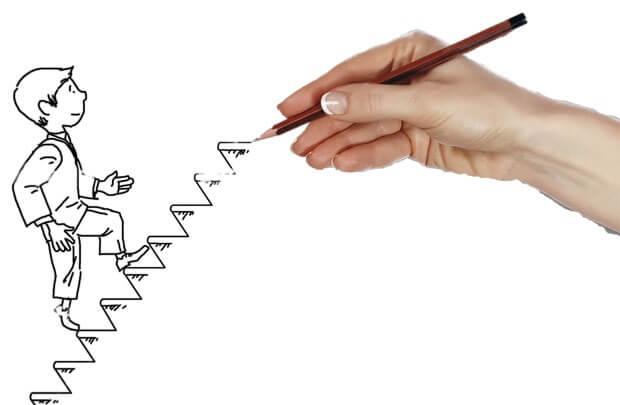 Động lực học là yếu tố quan trọng trong việc học trực tuyến