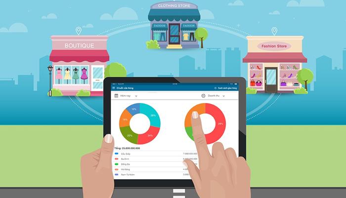 Phần mềm quản lý chuỗi cửa hàng bán lẻ là gì?